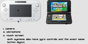 3DS WiiU Compare