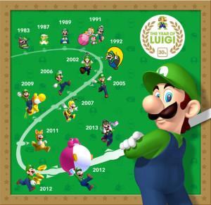 gaming-year-of-luigi-timeline
