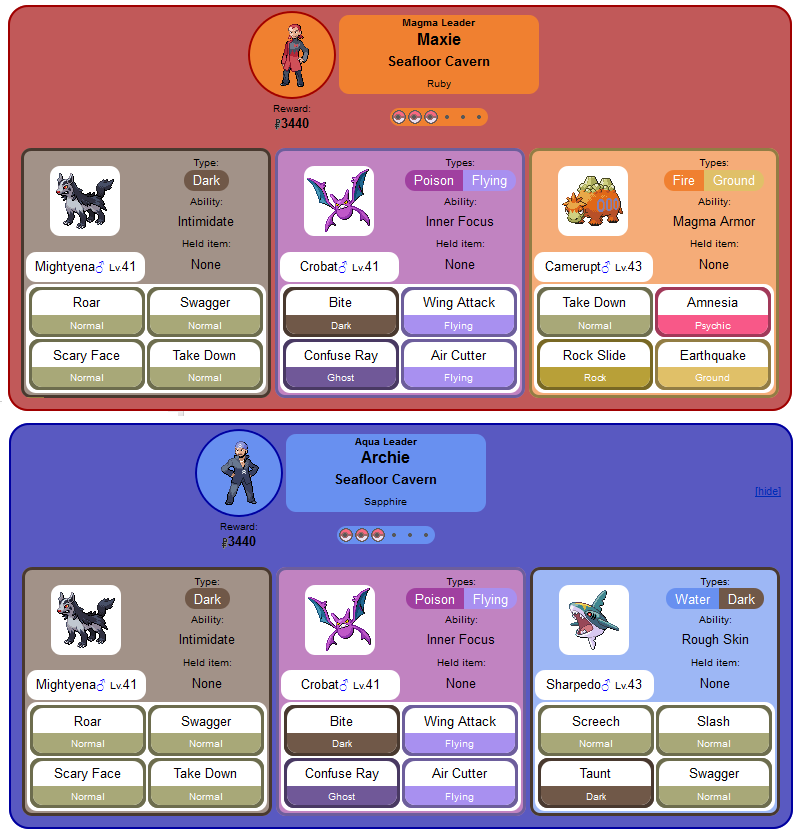 villain admin teams gen3