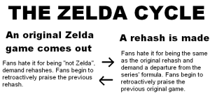 ZeldaCycle1
