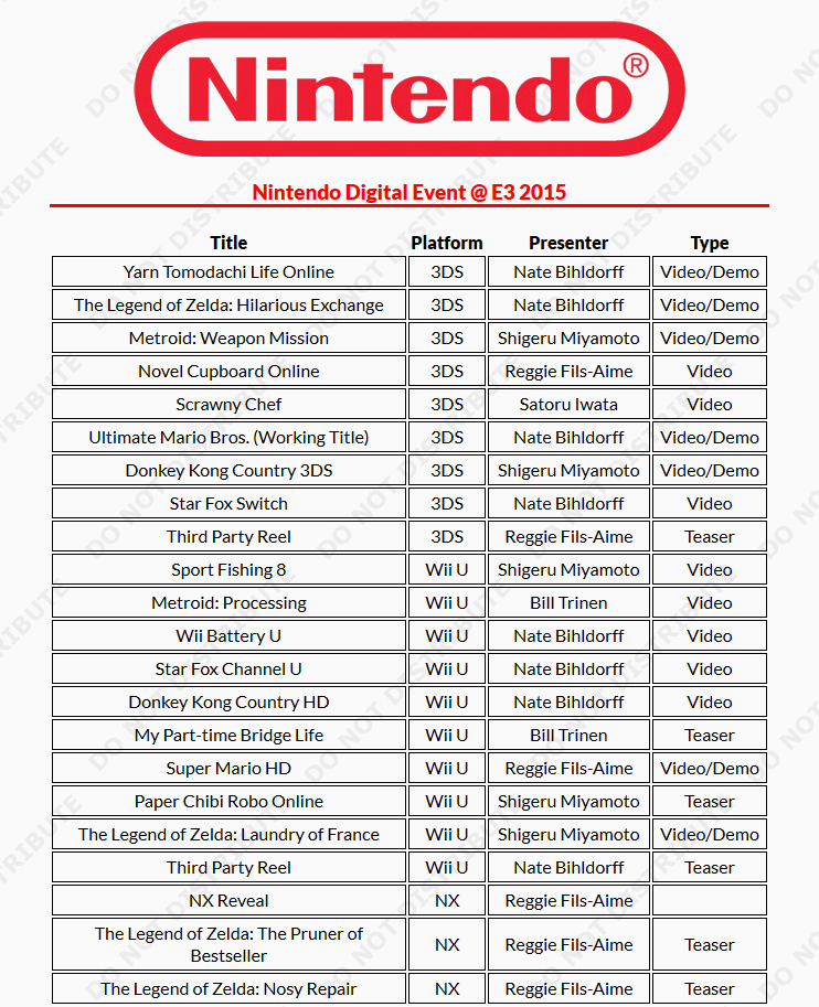 Fan Creates Website to Make Nintendo E3 Leaks | Gaming Reinvented