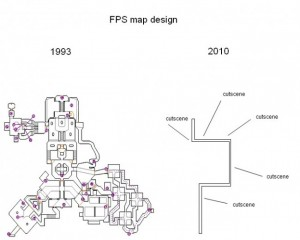 fpsdesign