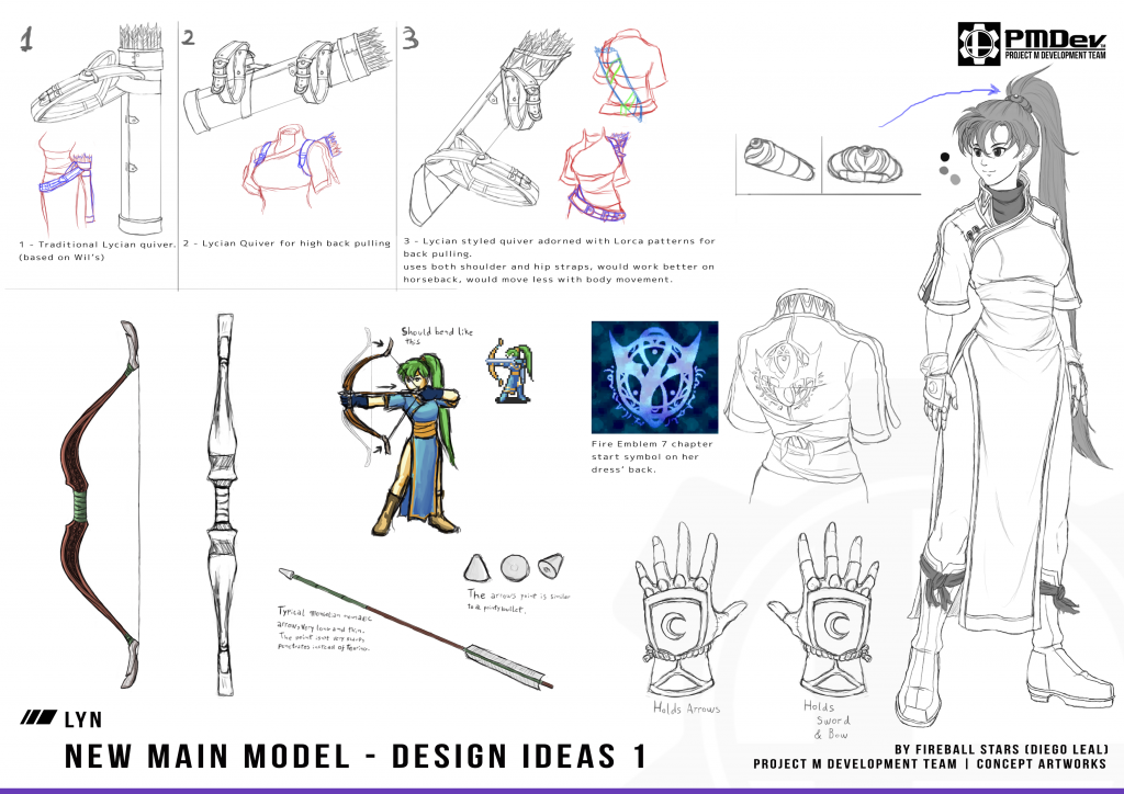 Lyn Design Ideas 1