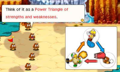 Bowser's Minions Combat System Explanation