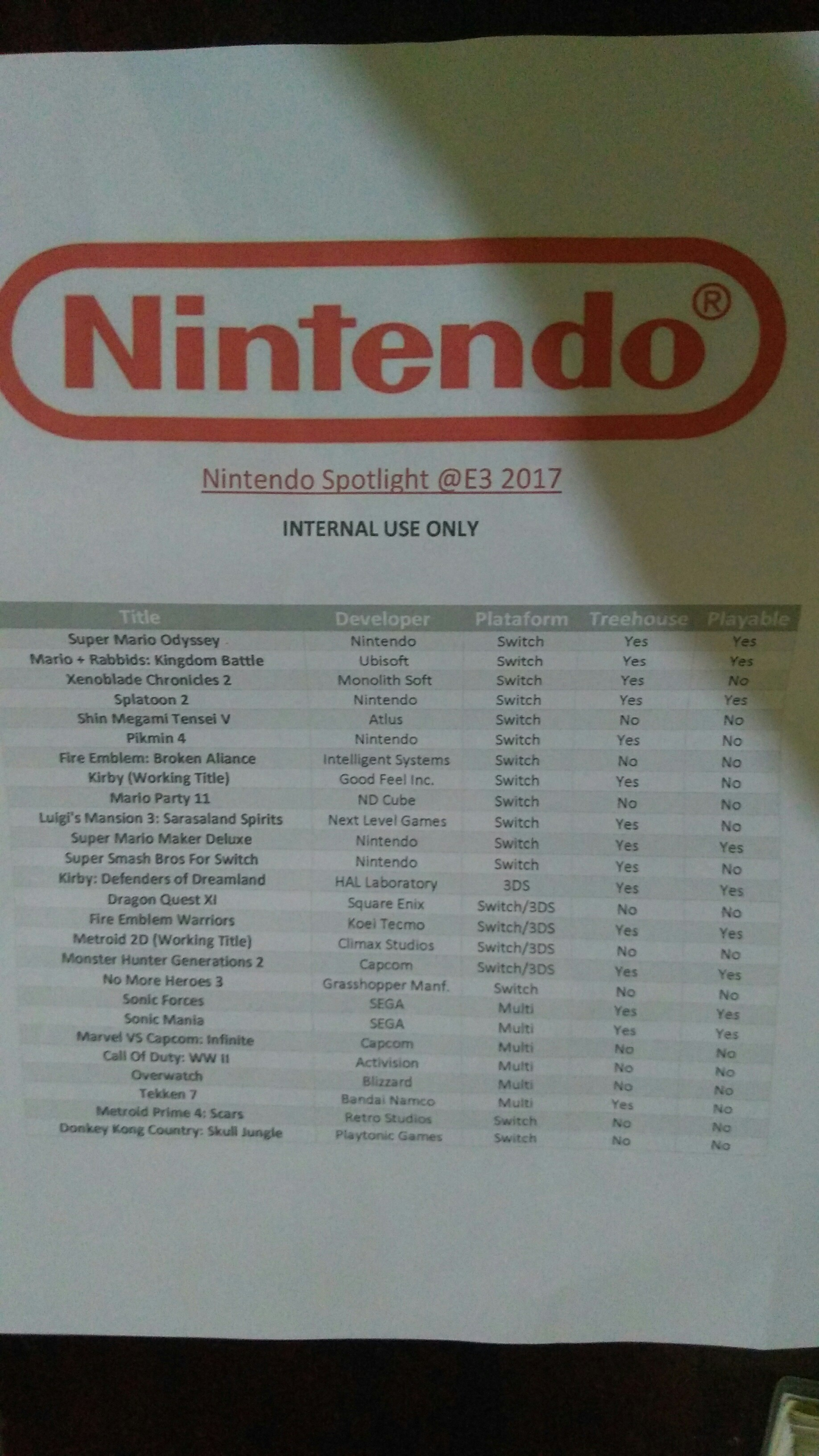 Obviously Fake E3 Leak