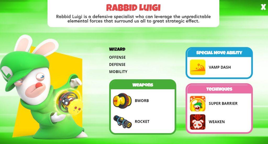 Rabbid Luigi Character Sheet
