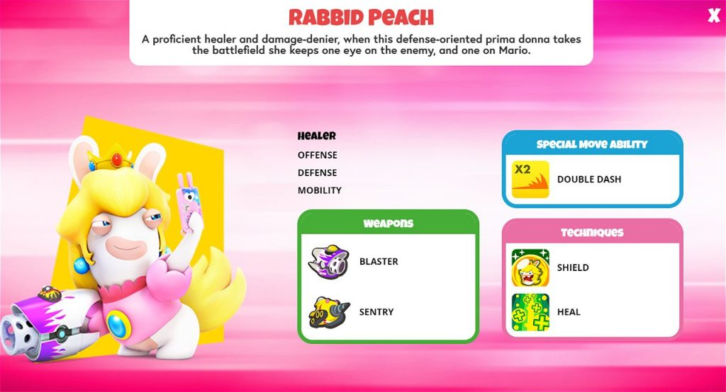 Rabbid Peach Character Sheet