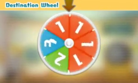 Destination Wheel