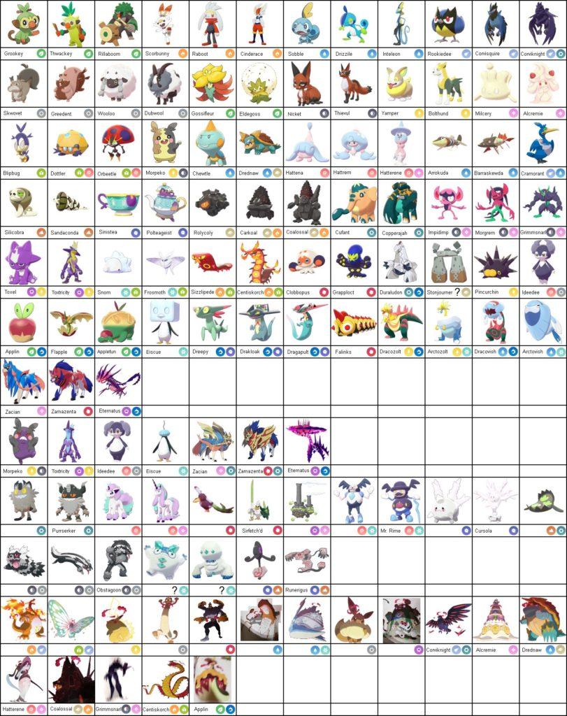 All Gen 8 Pokemon